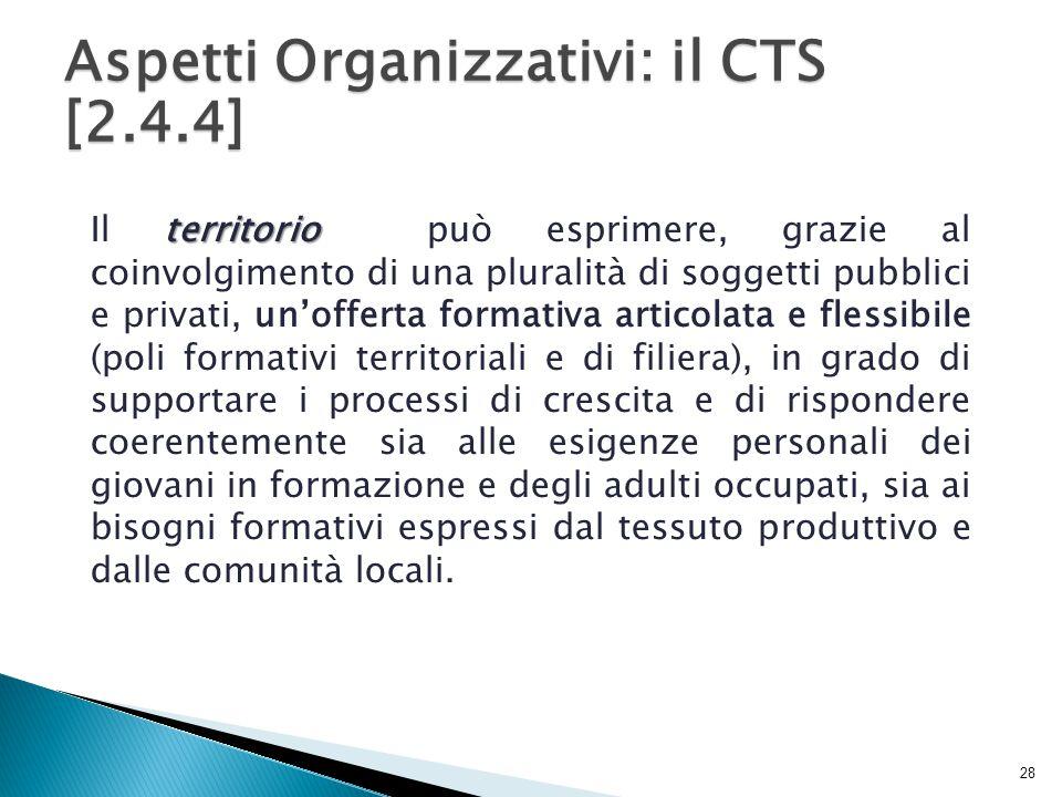 Aspetti Organizzativi: il CTS [2.4.4]